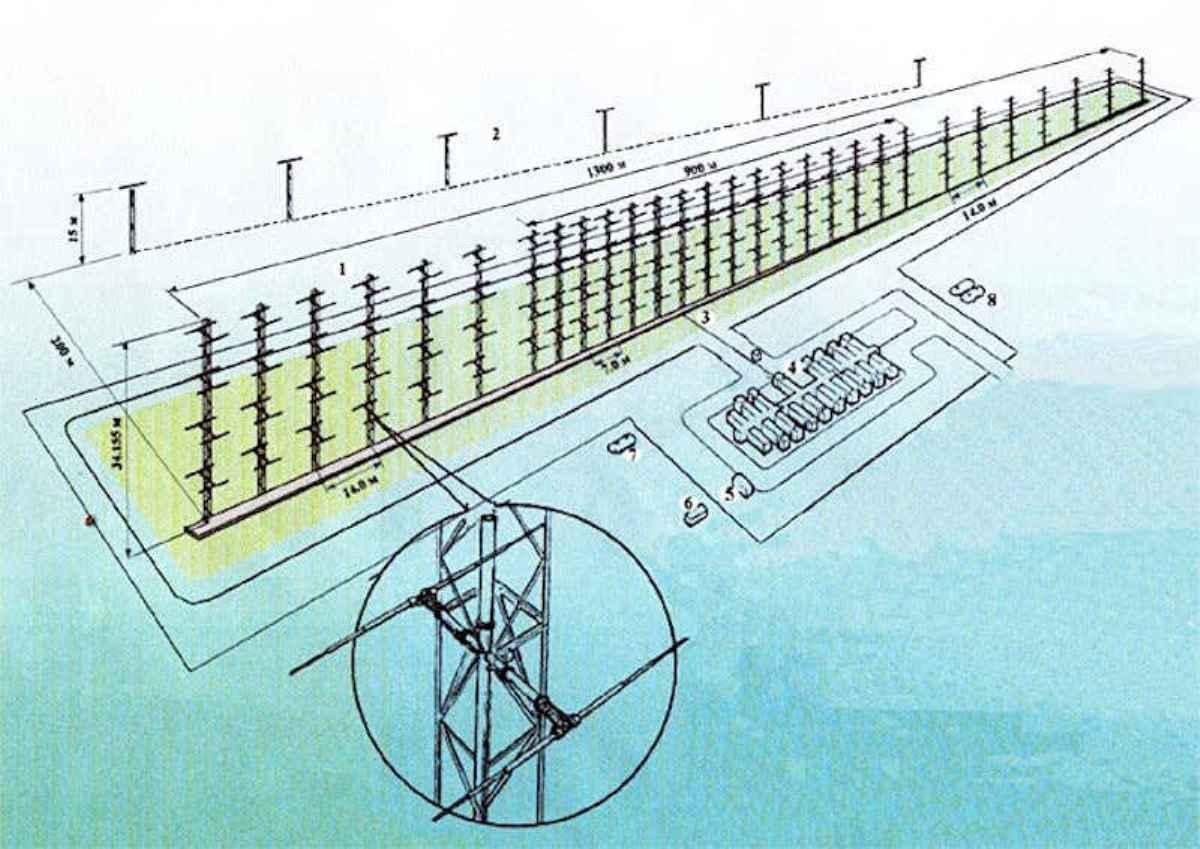 Схема приймальної антени системи 29Б6 «Контейнер»