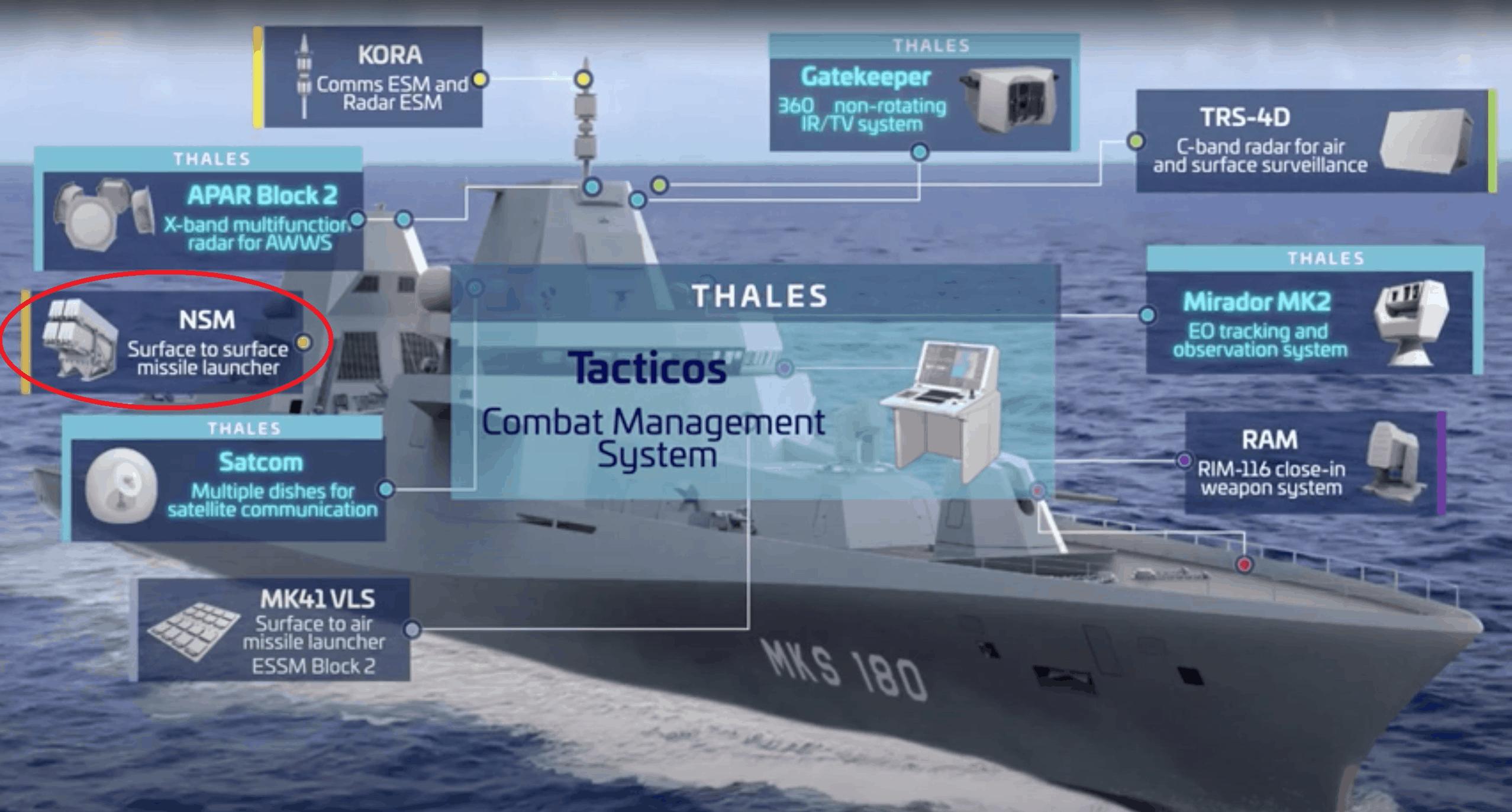 """Озброєння фрегатів типу """"Констеллейшн"""""""