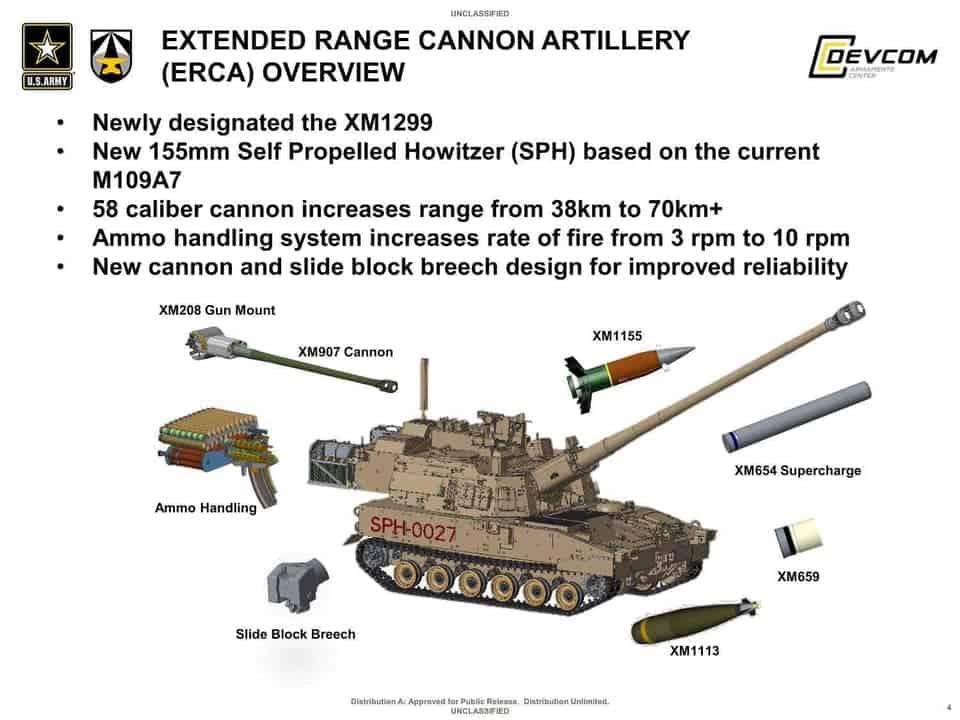 Презентація модернізованої САУ M109