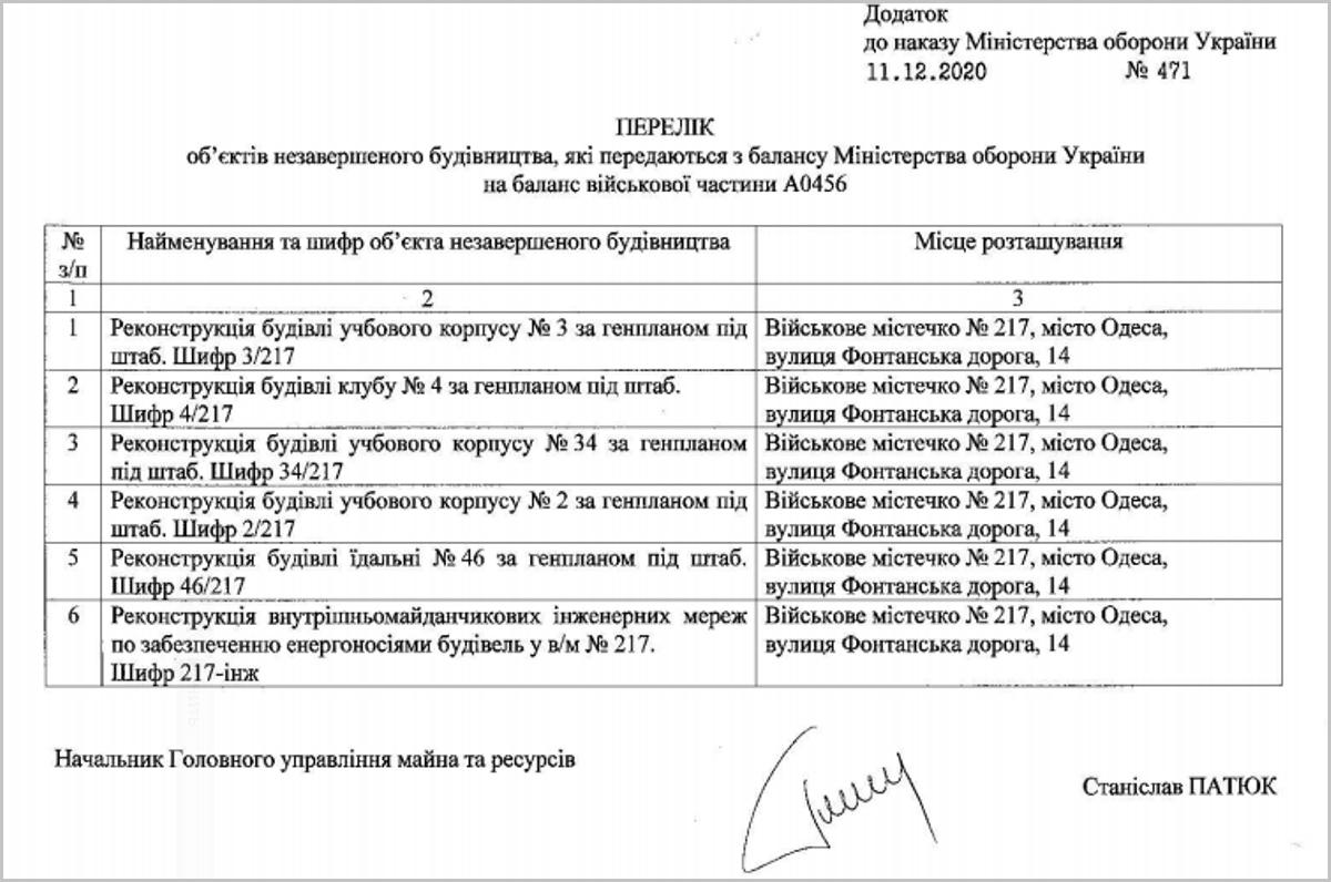 Перелік об'єктів незавершеного будівництва, які передаються ВМС України