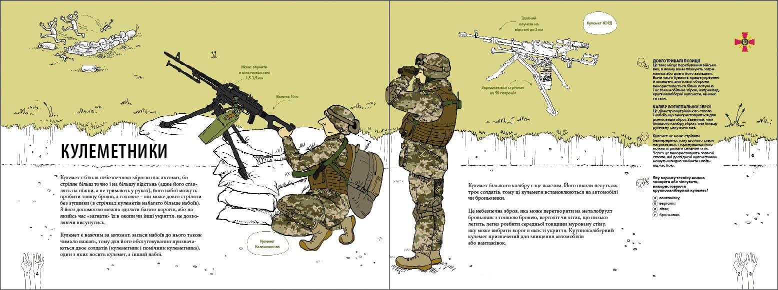 Зміст книги «Шлях українського воїна»