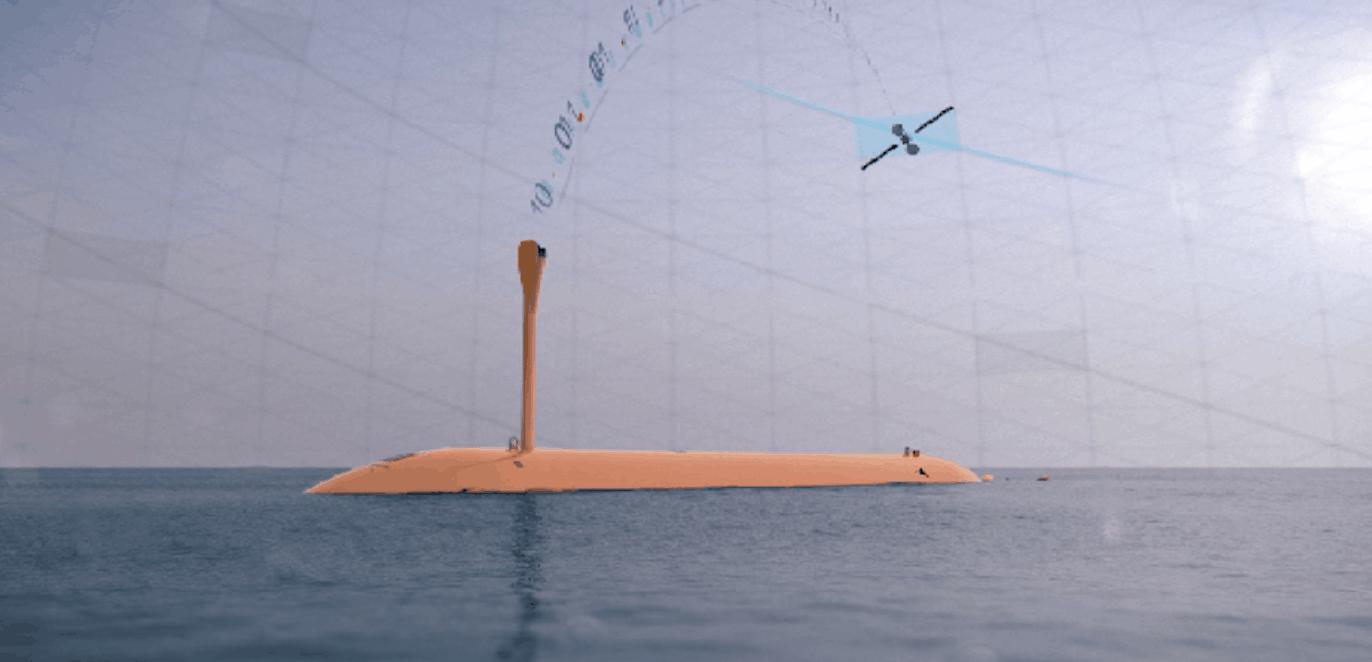 Обмін даними між HUGIN Endurance та супутником