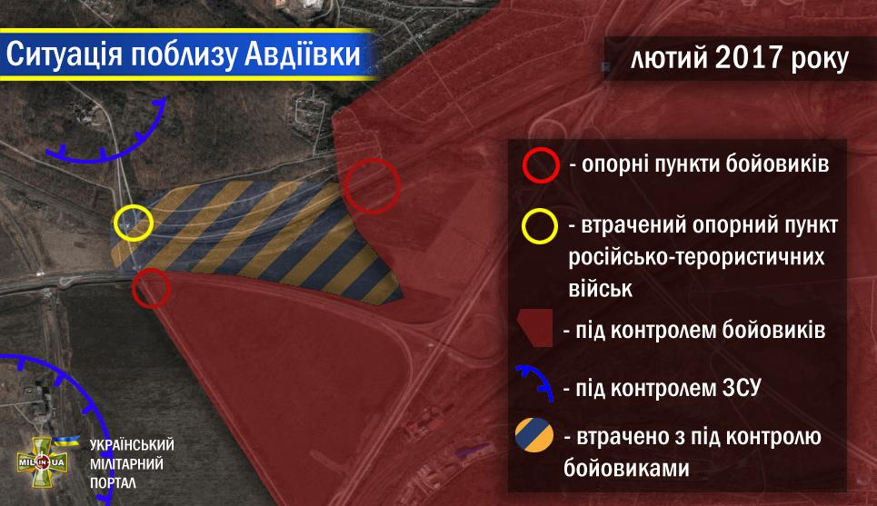 Ситуація поблизу Авдіївки у лютому 2017 року