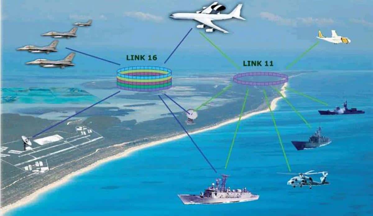 Cистему управління типу Link16 (Айленди ВМСУ отримають 30-мм бойові модулі США)