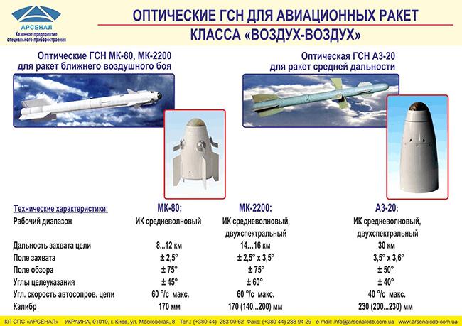 Оптичні ГСН для авіаційних ракет класу «повітря-повітря» розробки та виробництва КП СП «Арсенал»