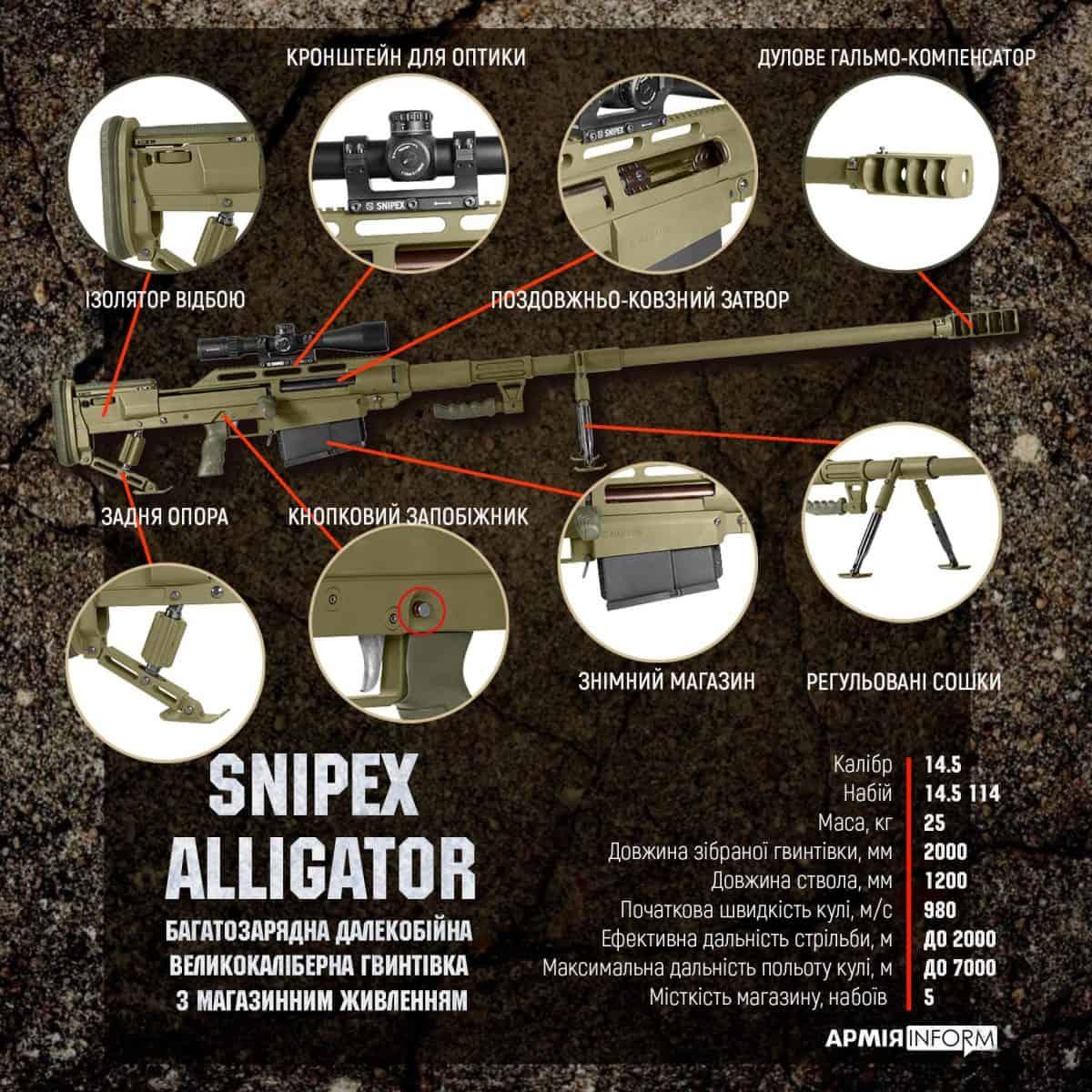 Особливості снайперської гвинтівки «Алігатор»
