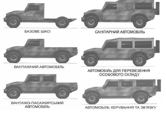 Варіанти автомобілю «Степ»
