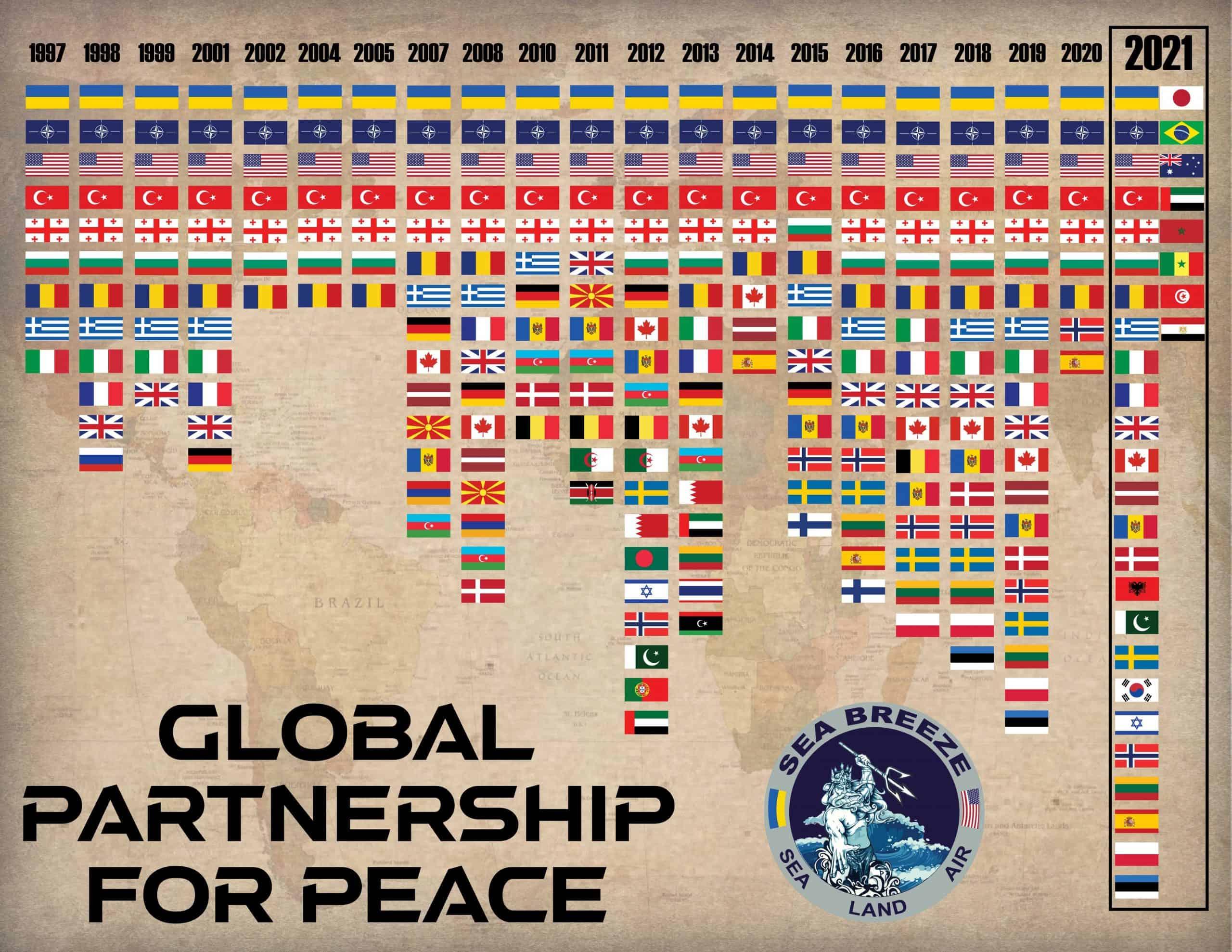 Країни учасниці міжнародних навчань Sea Breeze 2021