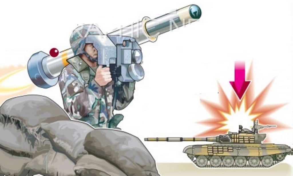 Ілюстрація використання FGM-148 «Javelin»
