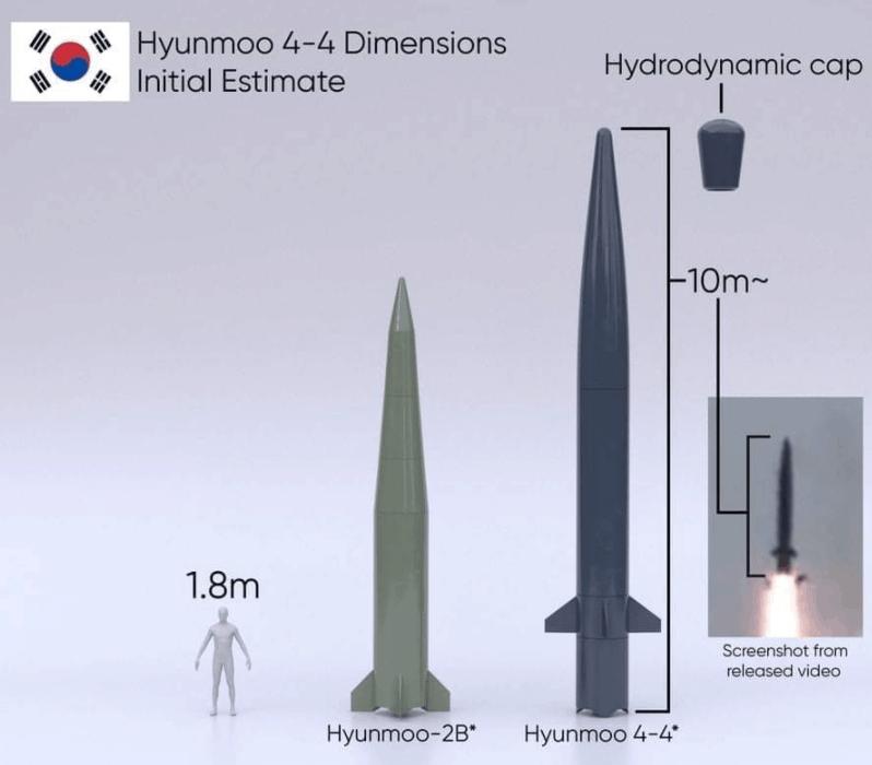 Hyunmoo 4-4 порівняння