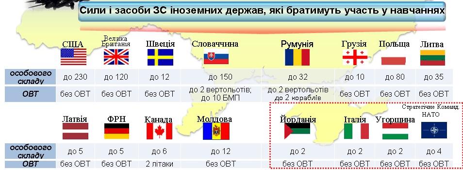 «Об'єднані зусилля — 2021»