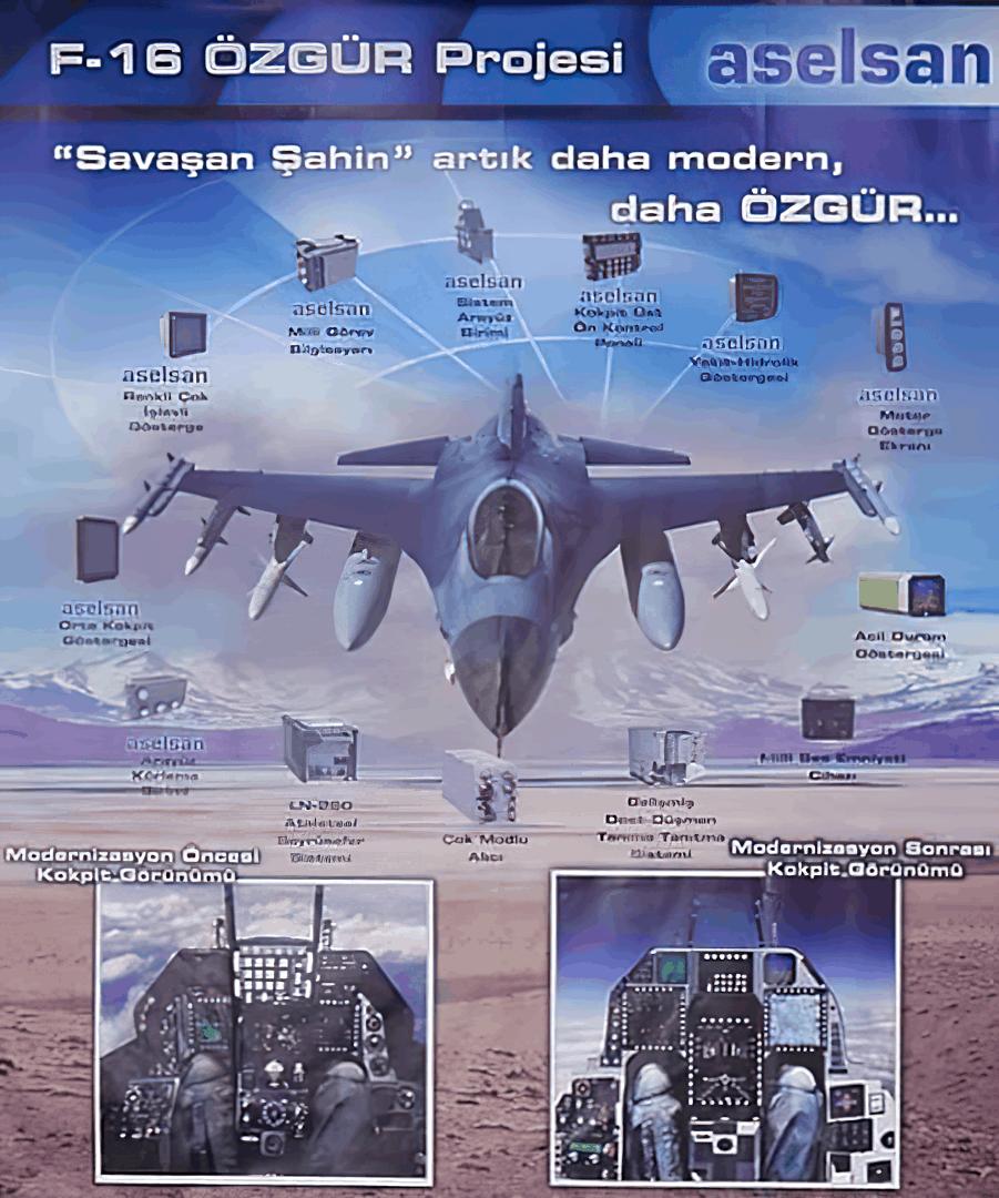 Турецька авіоніка для F-16 OZGUR