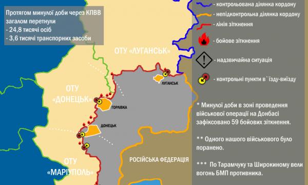 Ситуація в зоні проведення військової операції на Донбасі за 21 лютого 2017 року