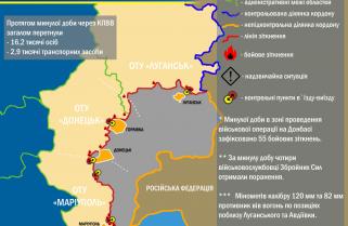 Ситуація в зоні проведення військової операції на Донбасі за 1 травня 2017 року
