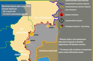 Ситуація в зоні проведення військової операції на Донбасі за 4 вересня 2017 року