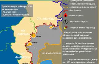 Ситуація в зоні проведення військової операції на Донбасі за 21 червня 2017 року