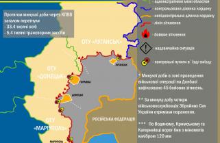 Ситуація в зоні проведення військової операції на Донбасі за 14 квітня 2017 року