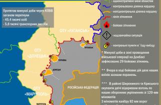 Ситуація в зоні проведення військової операції на Донбасі за 22 червня 2017 року