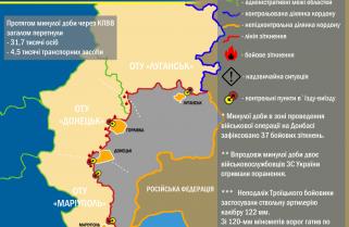 Ситуація в зоні проведення військової операції на Донбасі за 15 травня 2017 року