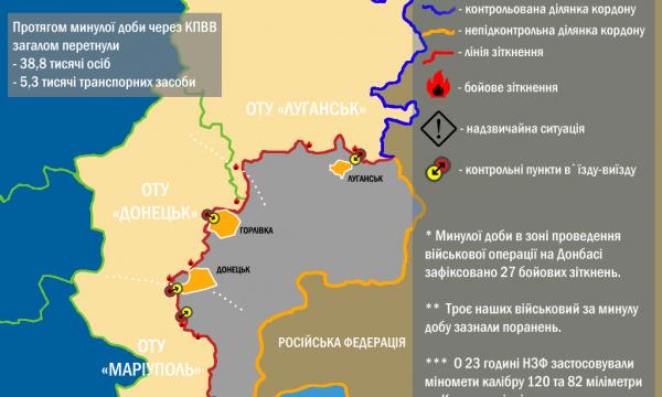 Ситуація в зоні проведення військової операції на Донбасі за 24 липня 2017 року