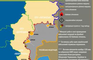 Ситуація в зоні проведення військової операції на Донбасі за 17 квітня 2017 року