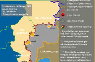Ситуація в зоні проведення військової операції на Донбасі за 18 травня 2017 року