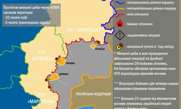 Ситуація в зоні проведення військової операції на Донбасі за 30 липня 2017 року