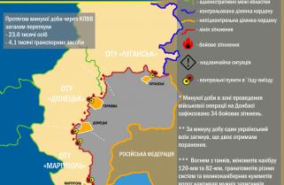Ситуація в зоні проведення військової операції на Донбасі за 23 квітня 2017 року