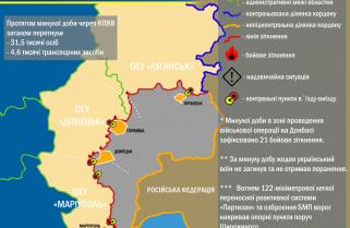 Ситуація в зоні проведення військової операції на Донбасі за 24 квітня 2017 року