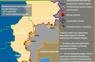 Ситуація в зоні проведення військової операції на Донбасі за 25 квітня 2017 року