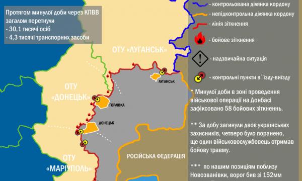 Ситуація в зоні проведення військової операції на Донбасі за 27 березня 2017 року