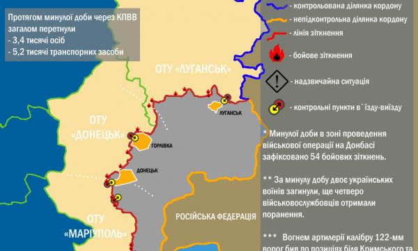 Ситуація в зоні проведення військової операції на Донбасі за 29 квітня 2017 року