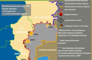 Ситуація в зоні проведення військової операції на Донбасі за 3 березня 2017 року