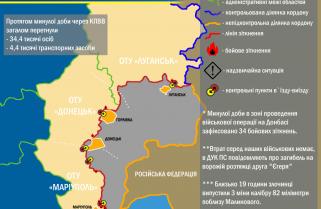 Ситуація в зоні проведення військової операції на Донбасі за 6 вересня 2017 року