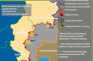 Ситуація в зоні проведення військової операції за 20 лютого 2017 року
