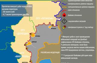 Ситуація в зоні проведення військової операції на Донбасі за 7 вересня 2017 року