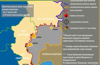 Ситуація в зоні проведення військової операції на Донбасі за 6 березня 2017 року