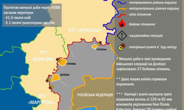 Ситуація в зоні проведення військової операції на Донбасі за 12 вересня 2017 року