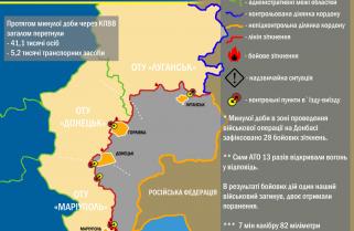 Ситуація в зоні проведення військової операції на Донбасі за 13 вересня 2017 року
