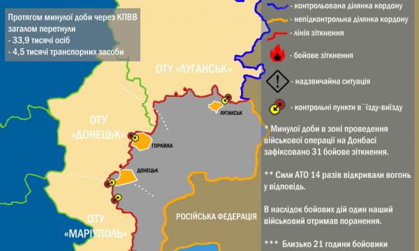 Ситуація в зоні проведення військової операції на Донбасі за 17 вересня 2017 року