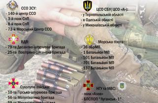 """Звіт проекту """"Мілітарна допомога"""" по виготовлених та переданих минулого року м'яких коробів для ПКМ у війська"""