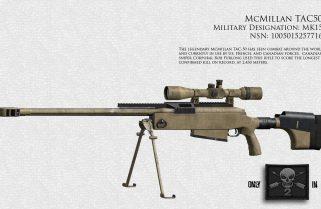 Побито рекорд дальності влучного снайперського пострілу.