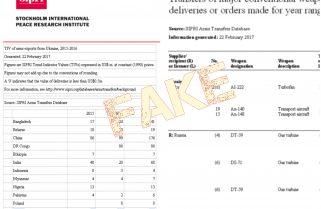 SIPRI збрехав про продаж Україною в РФ товарів військового призначення